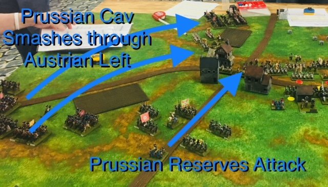 Prussian Right Wing Closes. Prussian Right Flank Cavalry Beats Back Austrian Cavalry